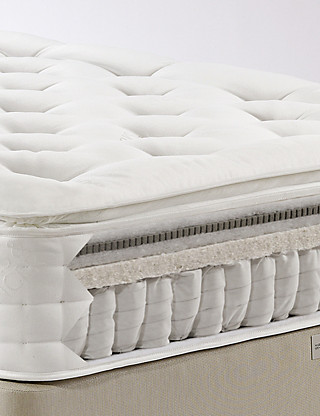 Latex Pillowtop 1500 Mattress - Medium Support - 7 Day Delivery Furniture
