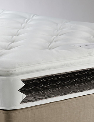 Essential Pillowtop Mattress Furniture
