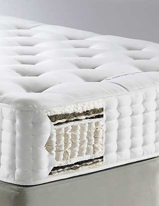 Luxury 4000 Mattress Fur