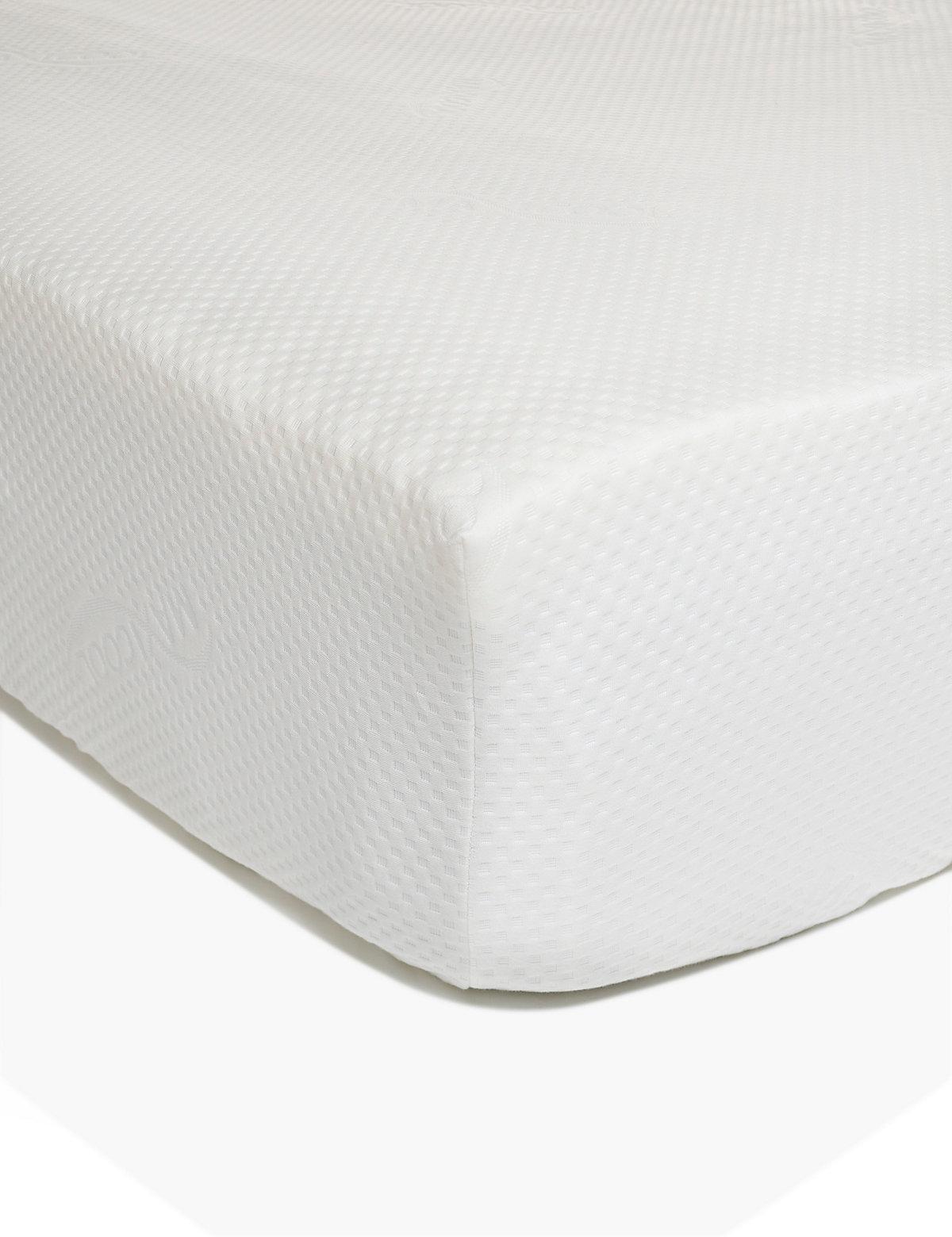 Cheap Memory Foam Mattress Topper Best Uk Deals On Uncategorised To Buy Online