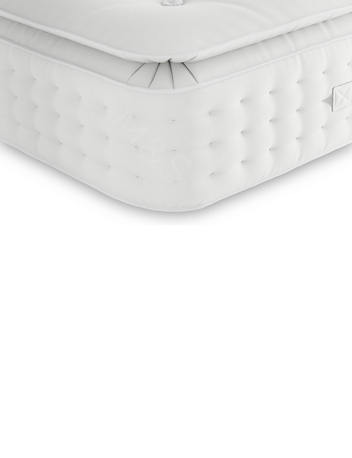 Pillowtop Lambswool 1700 Mattress